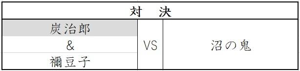 f:id:matsutasami:20200305001012j:plain