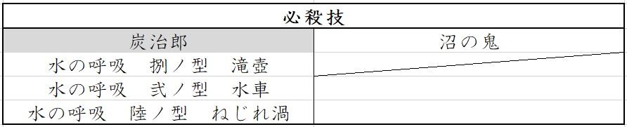 f:id:matsutasami:20200305001030j:plain