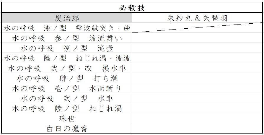 f:id:matsutasami:20200308225628j:plain
