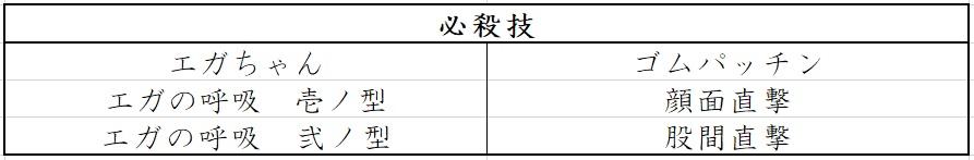f:id:matsutasami:20200309224455j:plain