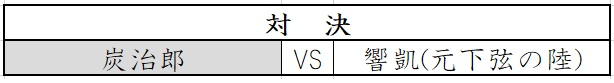 f:id:matsutasami:20200312194845j:plain