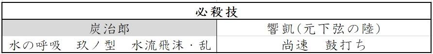 f:id:matsutasami:20200312194932j:plain