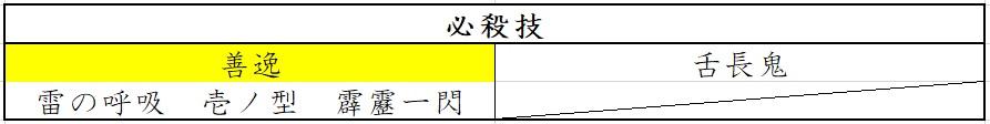 f:id:matsutasami:20200312194949j:plain