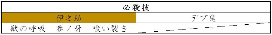 f:id:matsutasami:20200312194959j:plain