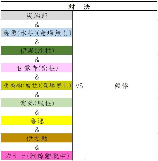 f:id:matsutasami:20200315110416j:plain