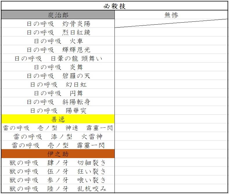 f:id:matsutasami:20200315110438j:plain