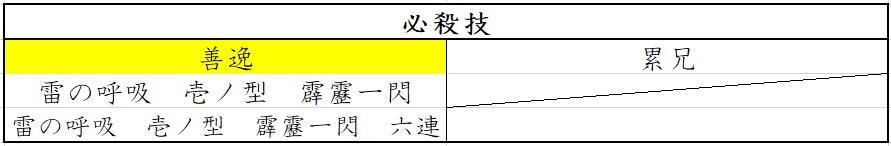 f:id:matsutasami:20200318232419j:plain