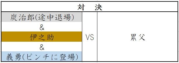 f:id:matsutasami:20200318232433j:plain