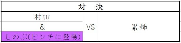 f:id:matsutasami:20200318232500j:plain
