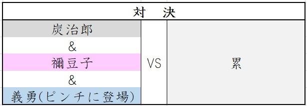 f:id:matsutasami:20200318232530j:plain
