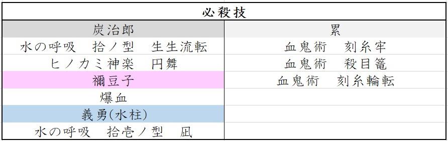 f:id:matsutasami:20200318232543j:plain
