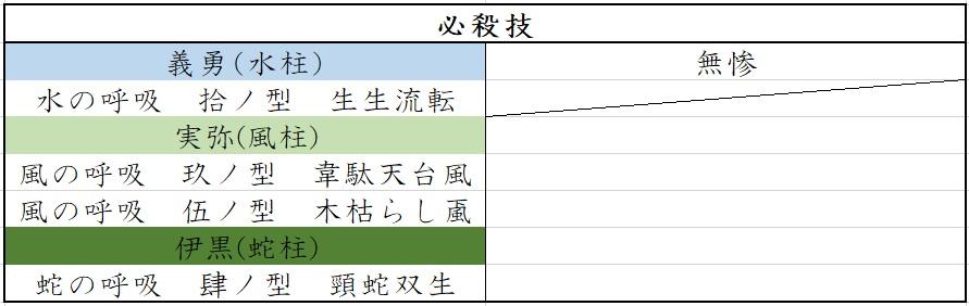 f:id:matsutasami:20200322104819j:plain