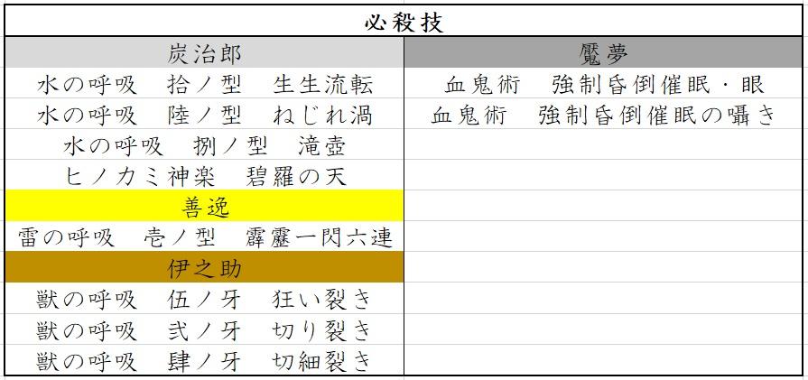 f:id:matsutasami:20200330210109j:plain