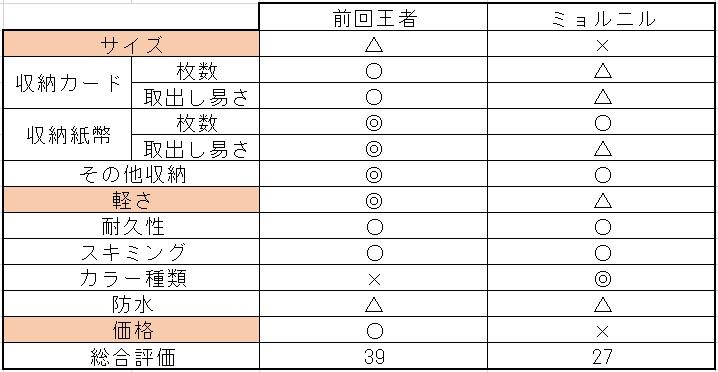 f:id:matsutasami:20200407232552j:plain