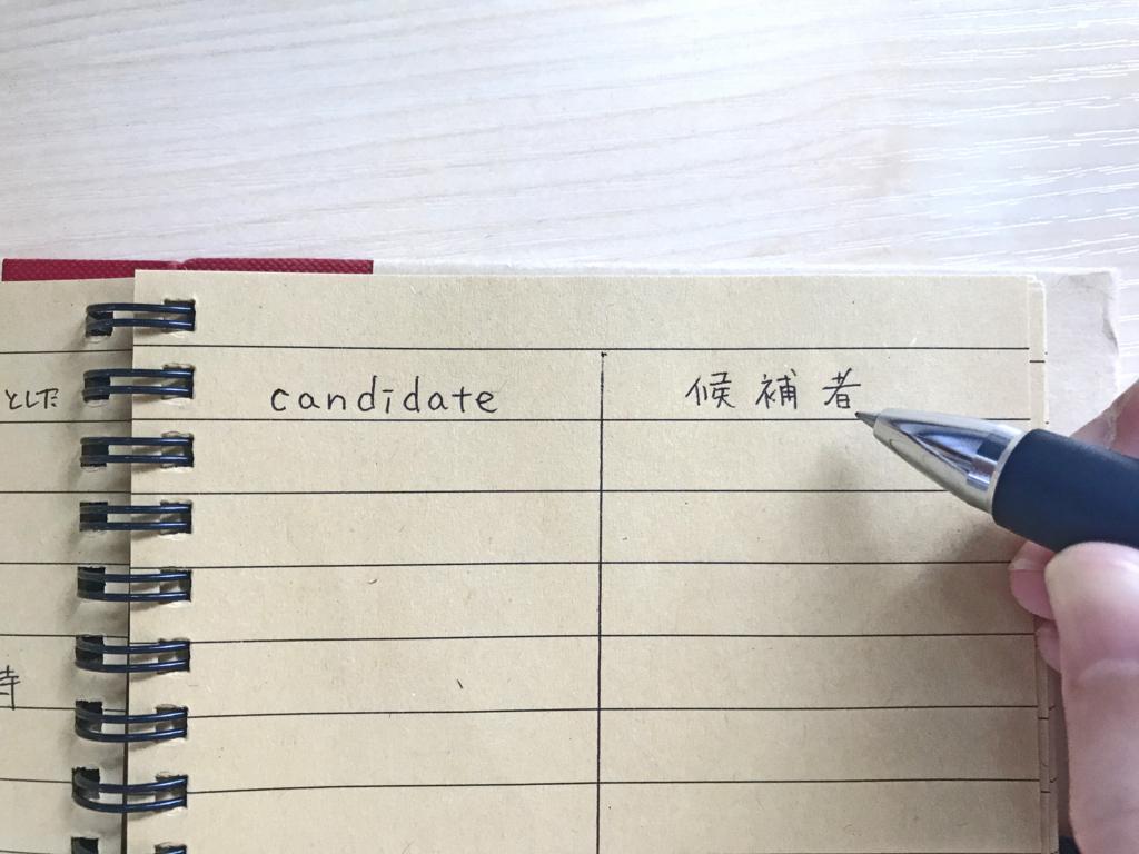線の左側に英単語、右側に日本語の意味を書く