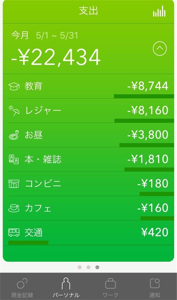 f:id:matsuyuki1029:20180515140754j:image