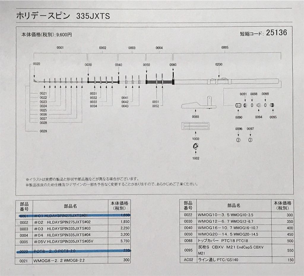 f:id:matsuyuki48:20190617182119j:image