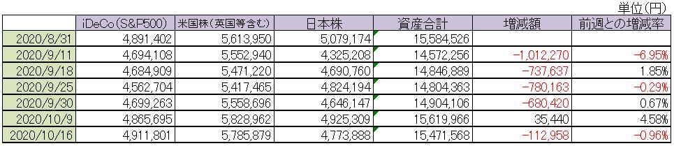 f:id:matsuzaki-siegel:20201023203636p:plain