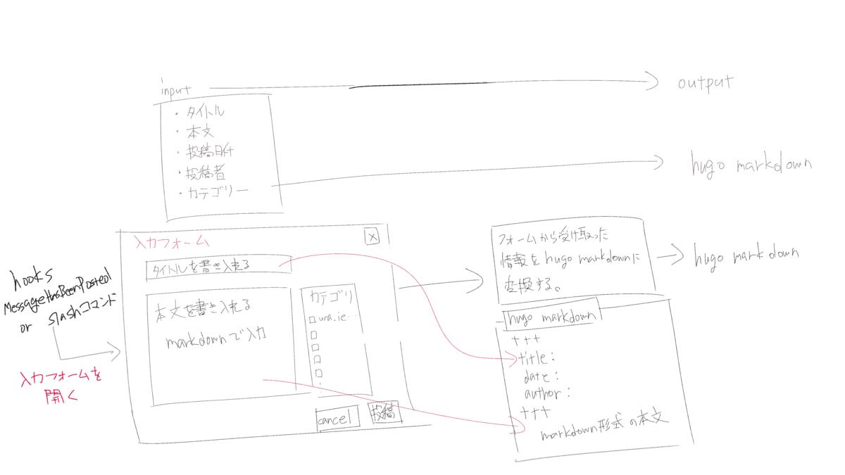 f:id:mattari_matayu:20200623161412p:plain