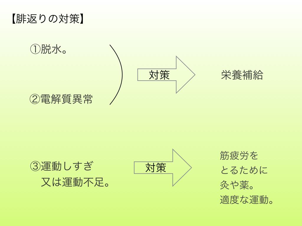 f:id:mattsu2015:20160807090812j:plain