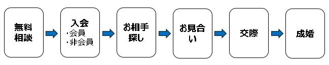 f:id:mattunkeiba:20190413193134j:plain