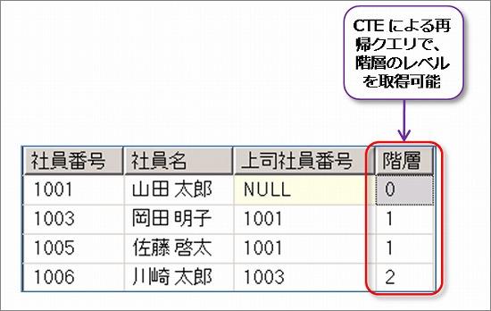 f:id:matu_tak:20100205005541j:image