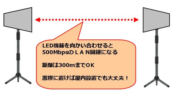 f:id:matuda-kta:20190305232726j:plain