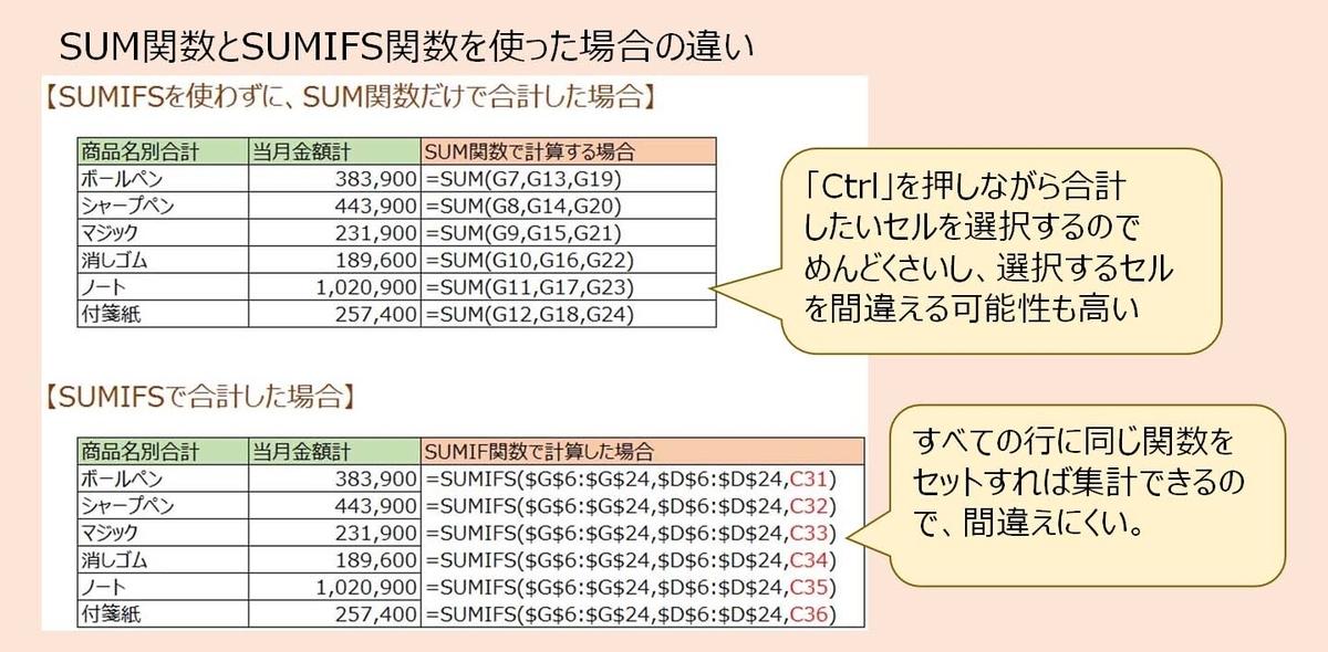 f:id:matuda-kta:20191120230834j:plain