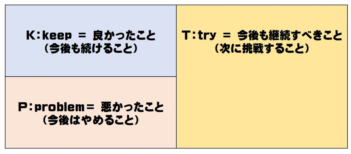 f:id:matuda-kta:20210814190654j:plain