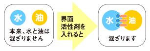 f:id:matuken1120:20170420115836p:plain