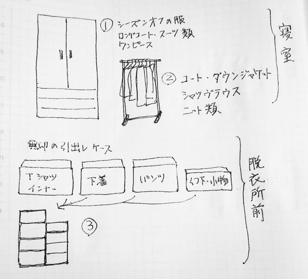f:id:maturika12:20161123050337j:plain