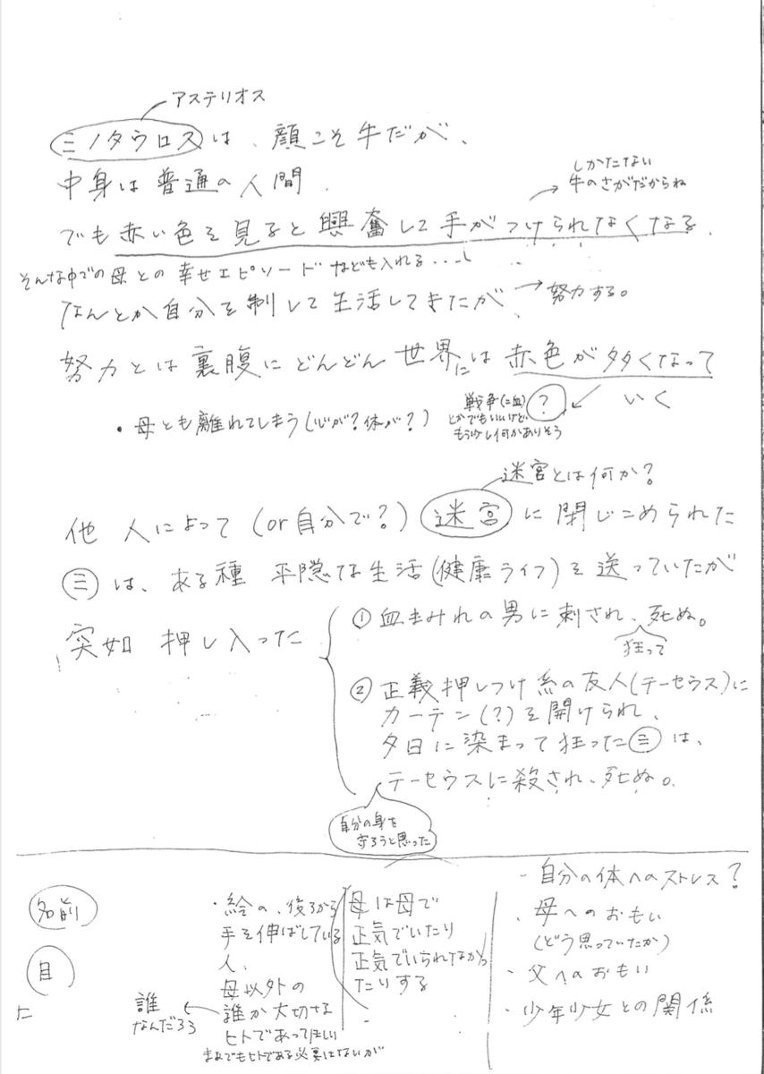 f:id:mawaruazarashi:20210308221226p:plain