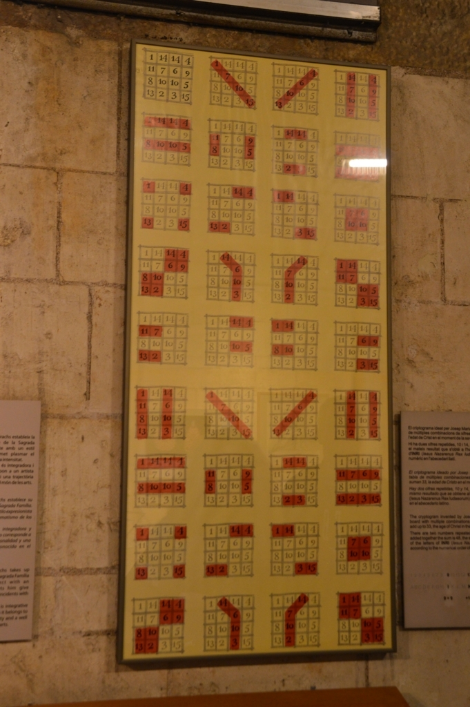 サグラダ・ファミリア地下博物館
