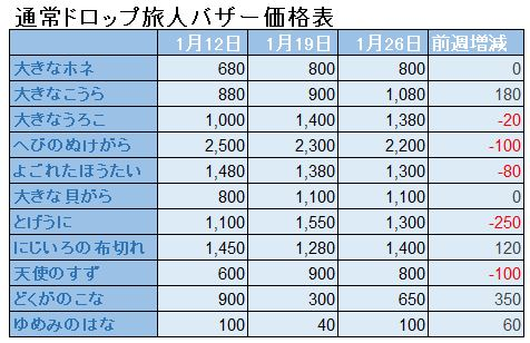 f:id:maxdq10:20200126104001j:plain