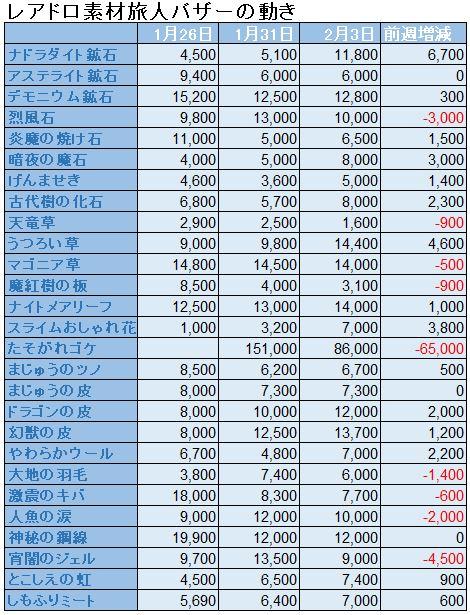 f:id:maxdq10:20200203024102j:plain