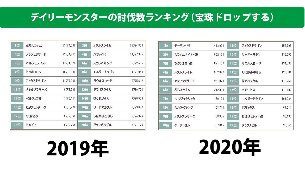 f:id:maxdq10:20200902195843j:plain