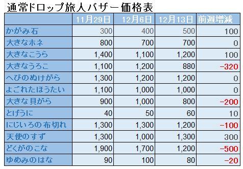 f:id:maxdq10:20201213024445j:plain