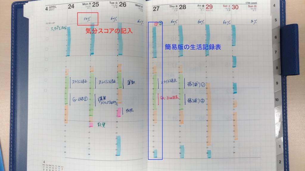 f:id:maxminkun:20170522173551j:plain