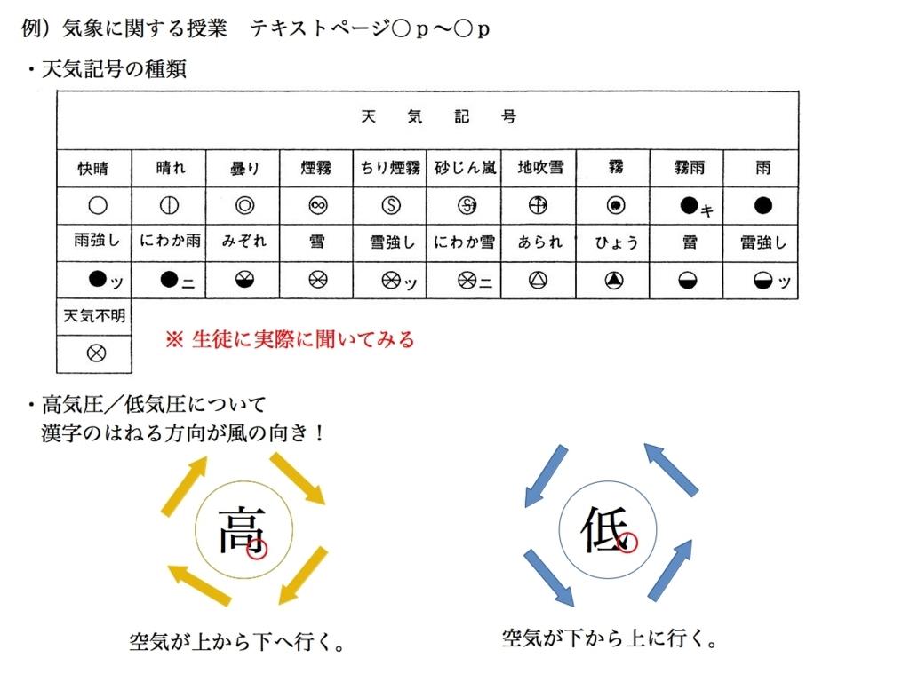 f:id:maxminkun:20171118075655j:plain