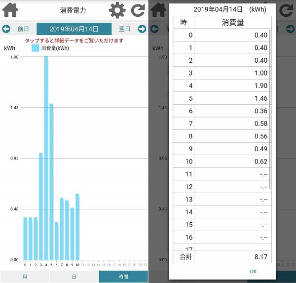 電力消費量グラフ