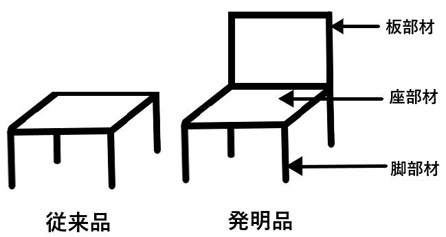 椅子の具体例
