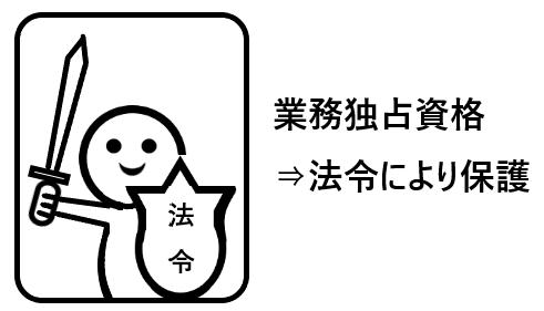 f:id:mayaaaaasama:20190414134852p:plain