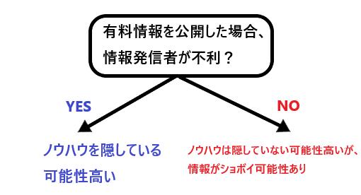 f:id:mayaaaaasama:20190416183441p:plain