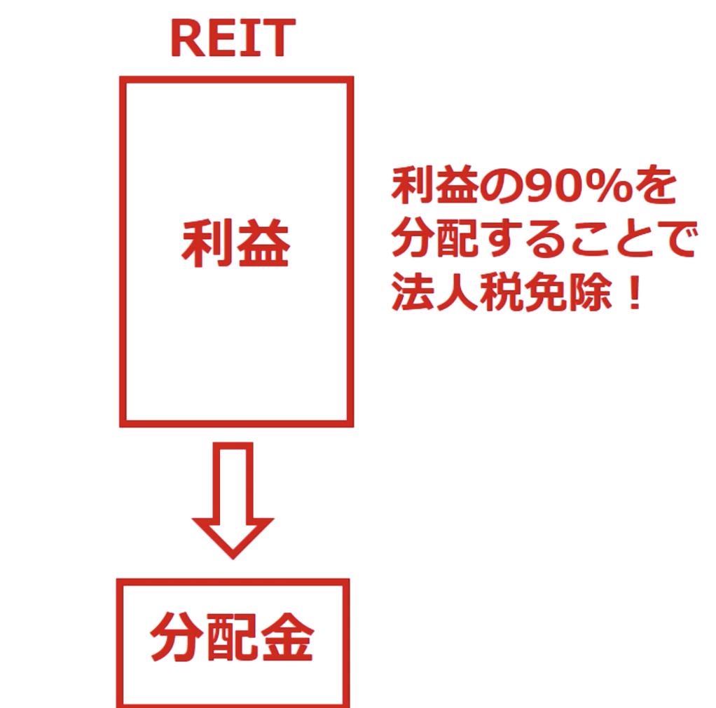 f:id:mayapad3:20210306135343p:plain