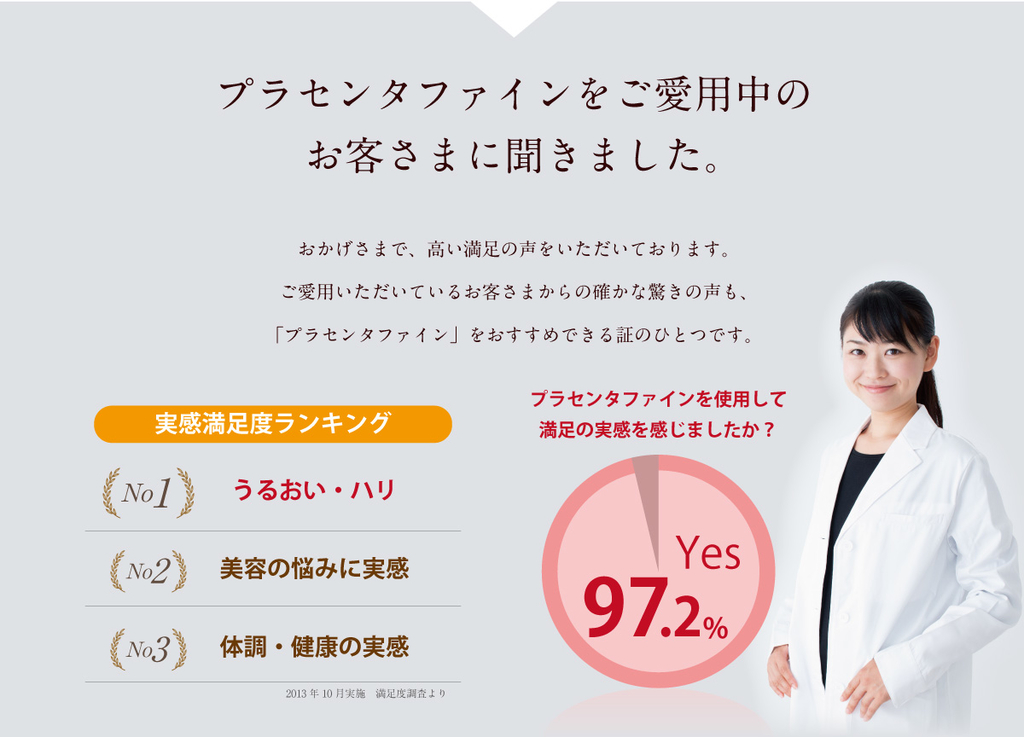 プラセンタファイン 美魔女の山田佳子さん愛用 透活美肌サプリ 高い実感力