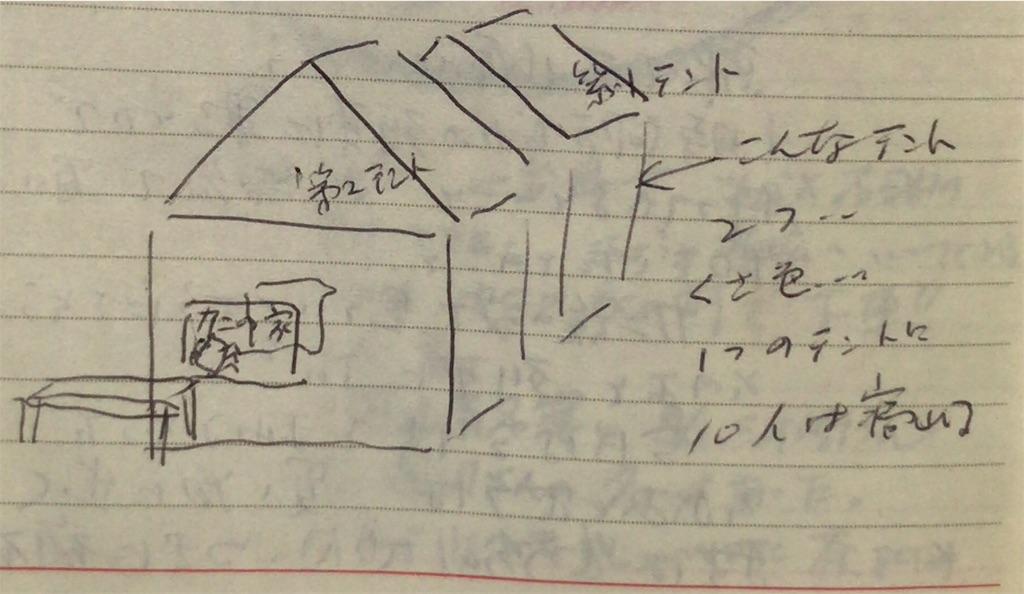 f:id:mayoiku:20180402014402j:image