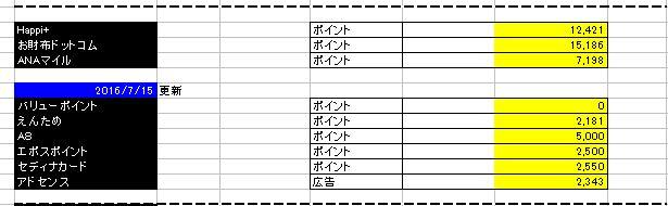 f:id:mayonezu2015:20160716080853j:plain