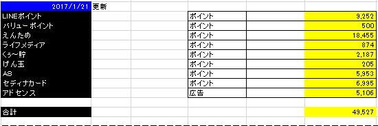 f:id:mayonezu2015:20170121175342j:plain