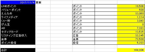f:id:mayonezu2015:20171111075849j:plain