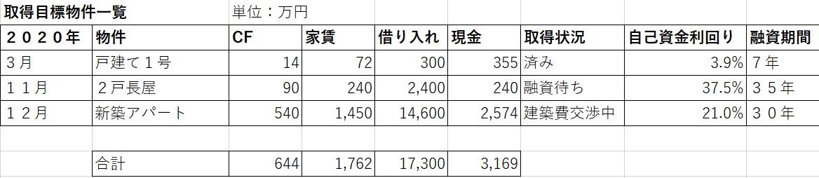 f:id:mayonezu2015:20200307224422j:plain